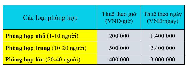 gia-thue-phong-hop