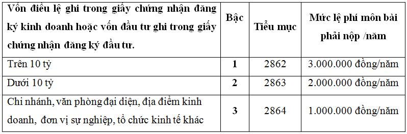 nop-thue-mon-bai-online-1