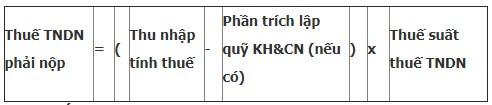 tinh-thue-thu-nhap-doanh-nghiep-1