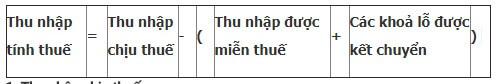 tinh-thue-thu-nhap-doanh-nghiep-2