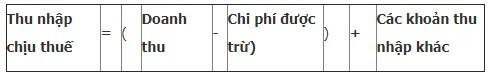 tinh-thue-thu-nhap-doanh-nghiep-3