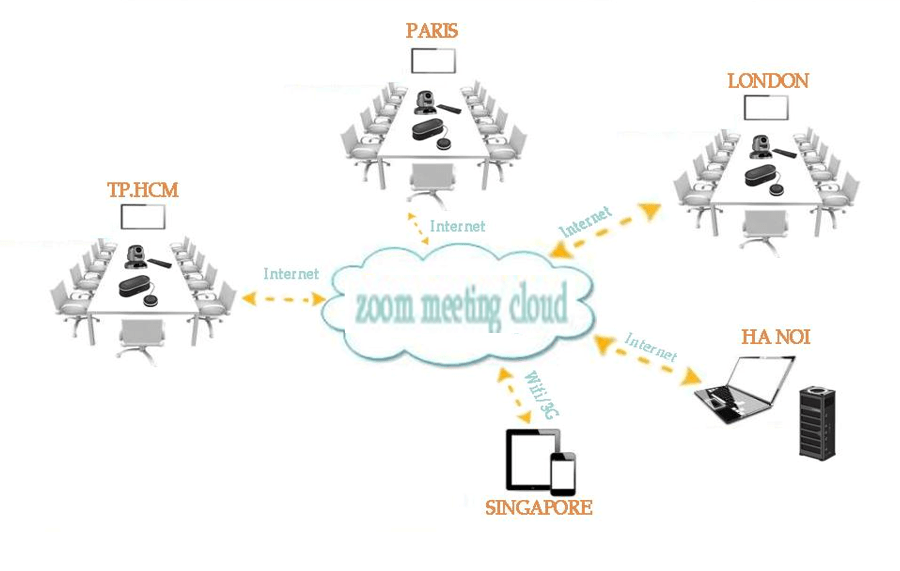 zoom-conference-room-solutions-1